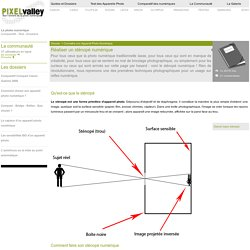 Réaliser un sténopé numérique