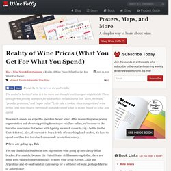 Reality of Wine Prices (What You Get For What You Spend)