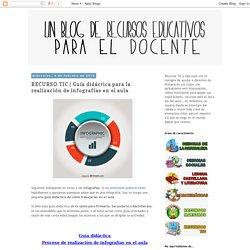 Guía didáctica para la realización de infografías en el aula