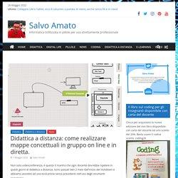Didattica a distanza: come realizzare mappe concettuali in gruppo on line e in diretta. - Salvo Amato