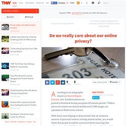 Do we really care about our online privacy? - TNW Insider