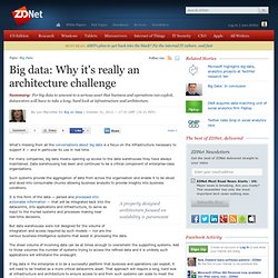 Big data: Why it's really an architecture challenge