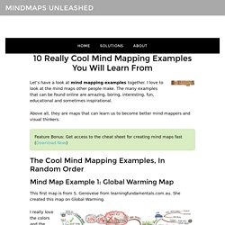 10 Really Cool Mind Mapping Examples You Will Learn From