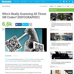 Who's Really Scanning All Those QR Codes?