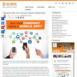 5 Reasons Why Your Company Needs a Mobile App!