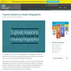5 great reasons to create infographics