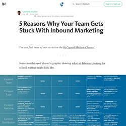 5 Reasons Why Your Team Gets Stuck With Inbound Marketing — Point Nine Land