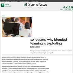 10 reasons why blended learning is exploding - eCampus News