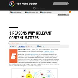3 Reasons Why Relevant Content Matters