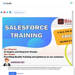 6 Reasons to Prove the Salesforce Is the Best CRM Software