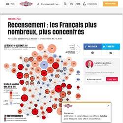 Recensement: les Français plus nombreux, plus concentrés