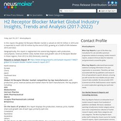 H2 Receptor Blocker Market Global Industry Insights, Trends and Analysis (2017-2022)