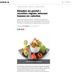 Salades au poulet : recettes régime minceur basses en calories