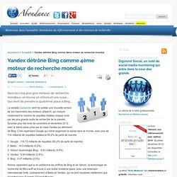 Yandex détrône Bing comme 4ème moteur de recherche mondial
