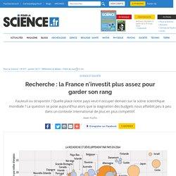Recherche : la France n'investit plus assez pour garder son rang