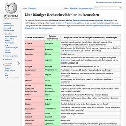 Liste häufiger Rechtschreibfehler im Deutschen