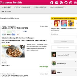 5:2 Diet Recipes Archives - Susanne's Health