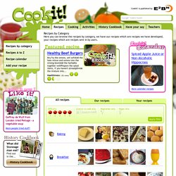 Recipes by category