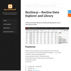Recline.js - Recline Data Explorer and Library