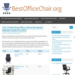 Top 10 Reclining Office Chairs Reviewed