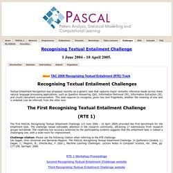 Recognising Textual Entailment Challenge