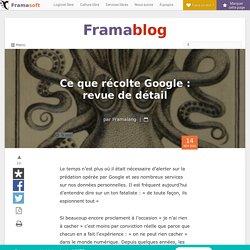 Ce que récolte Google: revue de détail – Framablog