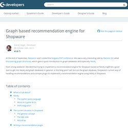 Graph based recommendation engine for Shopware