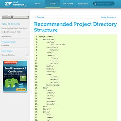 Recommended Project Directory Structure