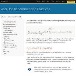 AsciiDoc Recommended Practices