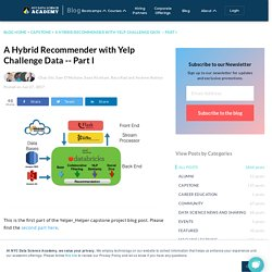 A Hybrid Recommender with Yelp Challenge Data — Part I