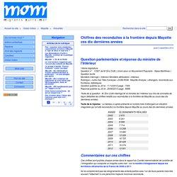 Chiffres des reconduites à la frontière depuis Mayotte ces dix dernières années - MOM