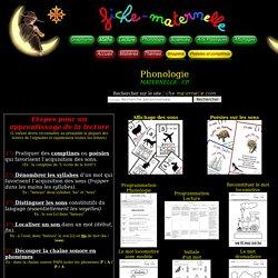Phonologie en maternelle et CP Sons et syllabes découpage syllabique, reconnaître un son, phonème, dans un mot et faire des correspondances phonie graphie