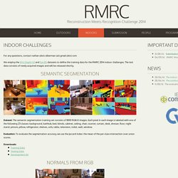 RMRC: Reconstruction Meets Recognition Challenge
