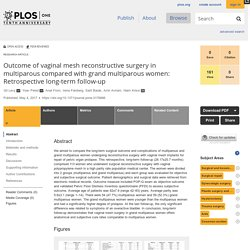 Outcome of vaginal mesh reconstructive surgery in multiparous compared with grand multiparous women: Retrospective long-term follow-up