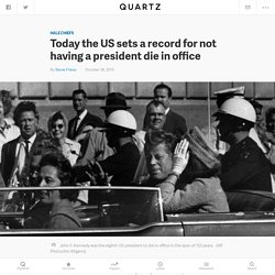 Today the US sets a record for not having a president die in office