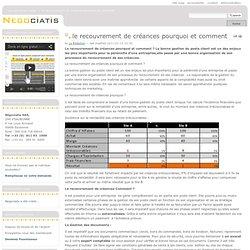 le recouvrement de créances pourquoi et comment — Demande de devis en ligne gratuit comparatif pour entreprise-NEGOCIATIS