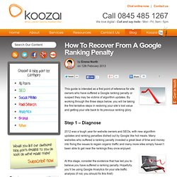 How To Recover From A Google Ranking Penalty