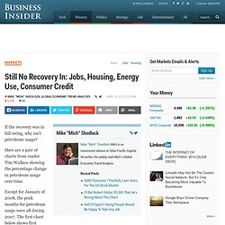 Still No Recovery In: Jobs, Housing, Energy Use, Consumer Credit