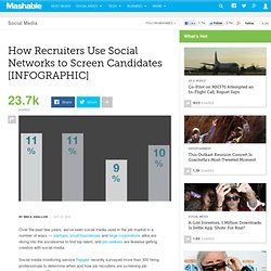How Recruiters Use Social Networks to Screen Candidates