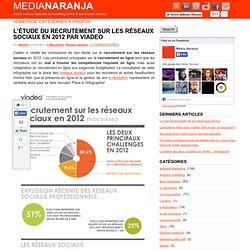 L'étude du recrutement sur les réseaux sociaux en 2012 par Viadeo