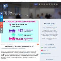 Recrutement : + 48 % dans la tech française en 2017