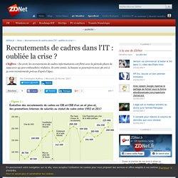 Recrutements de cadres dans l'IT : oubliée la crise ? - ZDNet