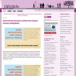 Comment les recruteurs utilisent les réseaux sociaux (Infographie)