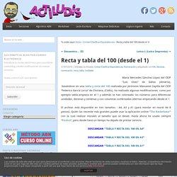 Recta y tabla del 100 (desde el 1)