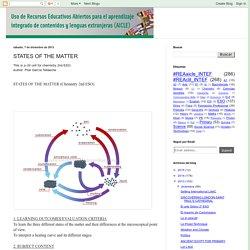 Uso de Recursos Educativos Abiertos para AICLE: STATES OF THE MATTER