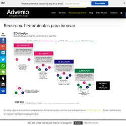 Recursos para innovar en modelos de negocio