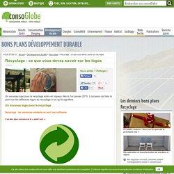 Recyclage : ce que vous devez savoir sur les logos