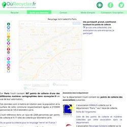 Recyclage: Paris