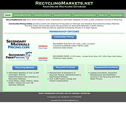 Your Online Recycling Database