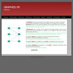 Graphes.fr - Définitions